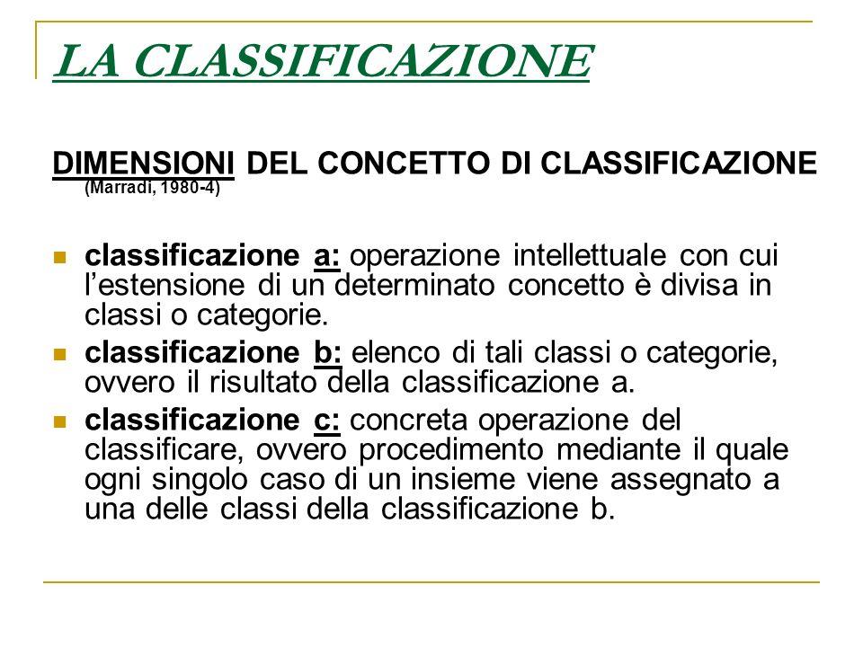 LA CLASSIFICAZIONE DIMENSIONI DEL CONCETTO DI CLASSIFICAZIONE (Marradi, 1980-4) classificazione a: operazione intellettuale con cui lestensione di un