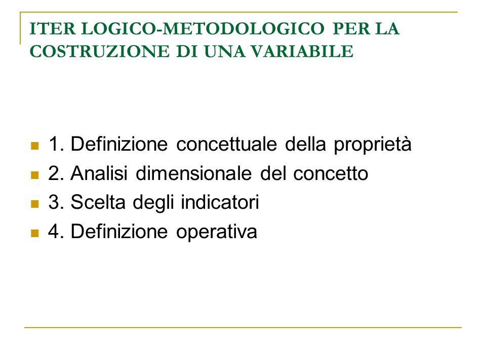 ITER LOGICO-METODOLOGICO PER LA COSTRUZIONE DI UNA VARIABILE 1. Definizione concettuale della proprietà 2. Analisi dimensionale del concetto 3. Scelta