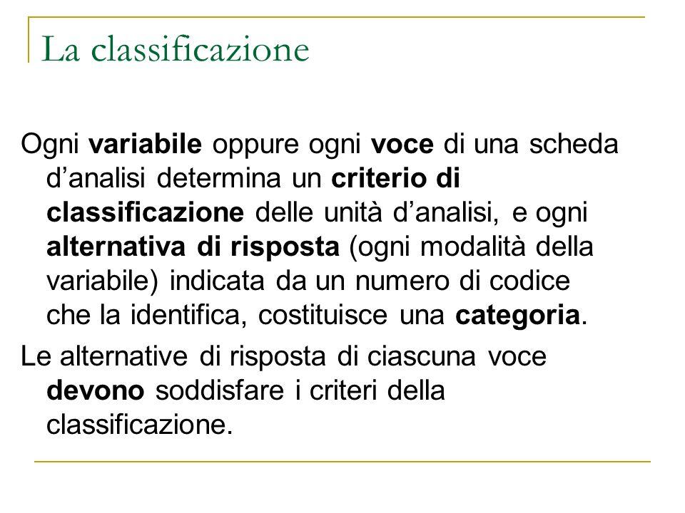 La classificazione Ogni variabile oppure ogni voce di una scheda danalisi determina un criterio di classificazione delle unità danalisi, e ogni altern
