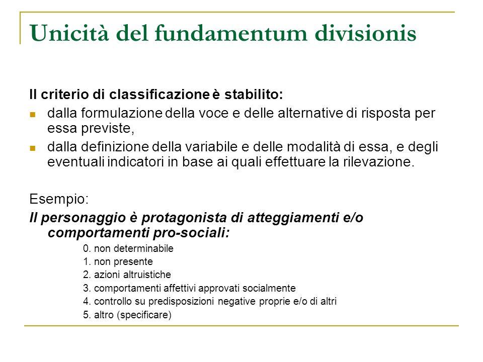 Unicità del fundamentum divisionis Il criterio di classificazione è stabilito: dalla formulazione della voce e delle alternative di risposta per essa