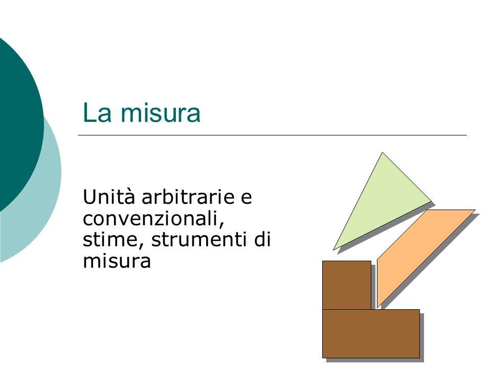 Il passaggio alle unità convenzionali 1.Acquisire familiarità con lunità di misura - quali oggetti misurano lo stesso rispetto allunità scelta.