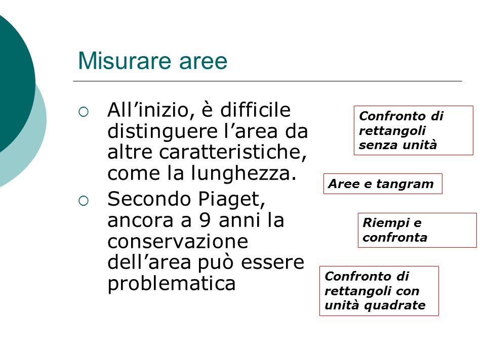 Misurare aree Allinizio, è difficile distinguere larea da altre caratteristiche, come la lunghezza. Secondo Piaget, ancora a 9 anni la conservazione d