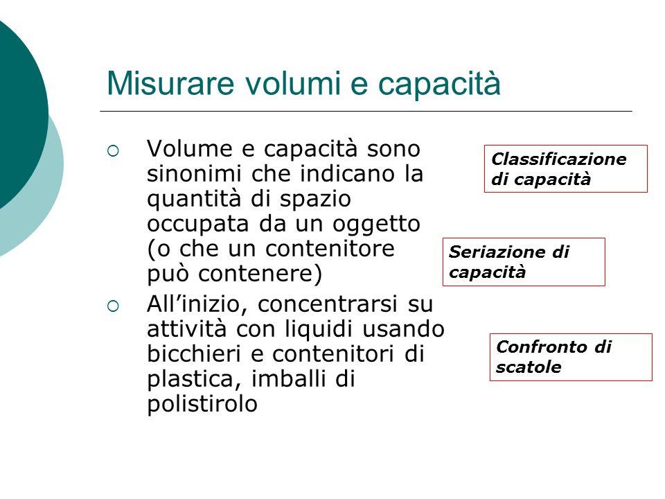 Misurare volumi e capacità Volume e capacità sono sinonimi che indicano la quantità di spazio occupata da un oggetto (o che un contenitore può contene