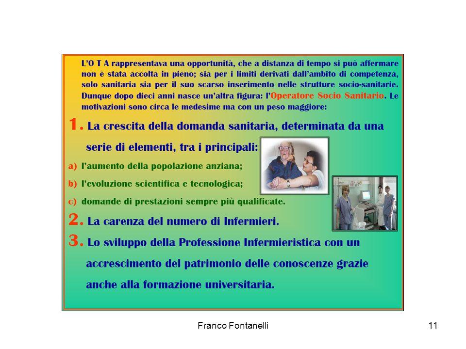 Franco Fontanelli11