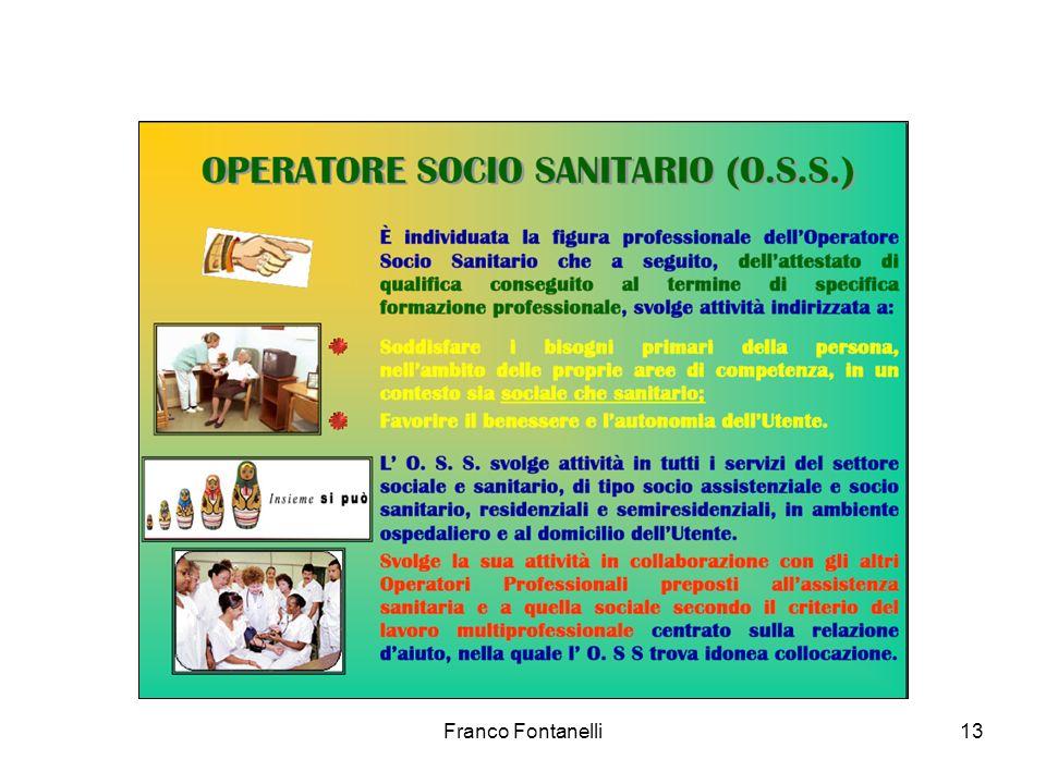 Franco Fontanelli13