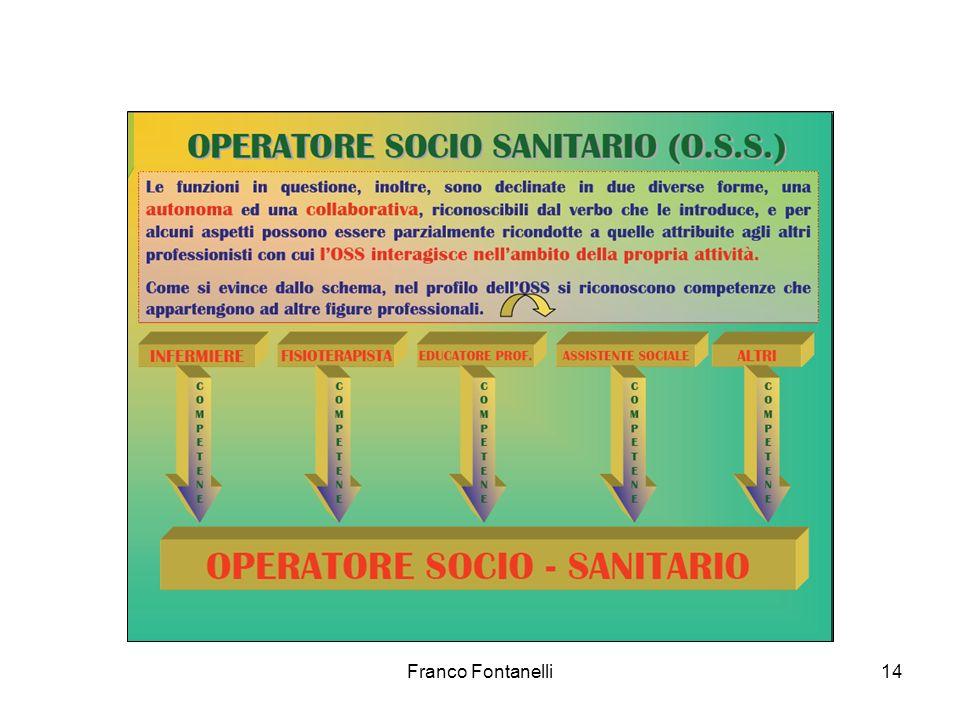 Franco Fontanelli14