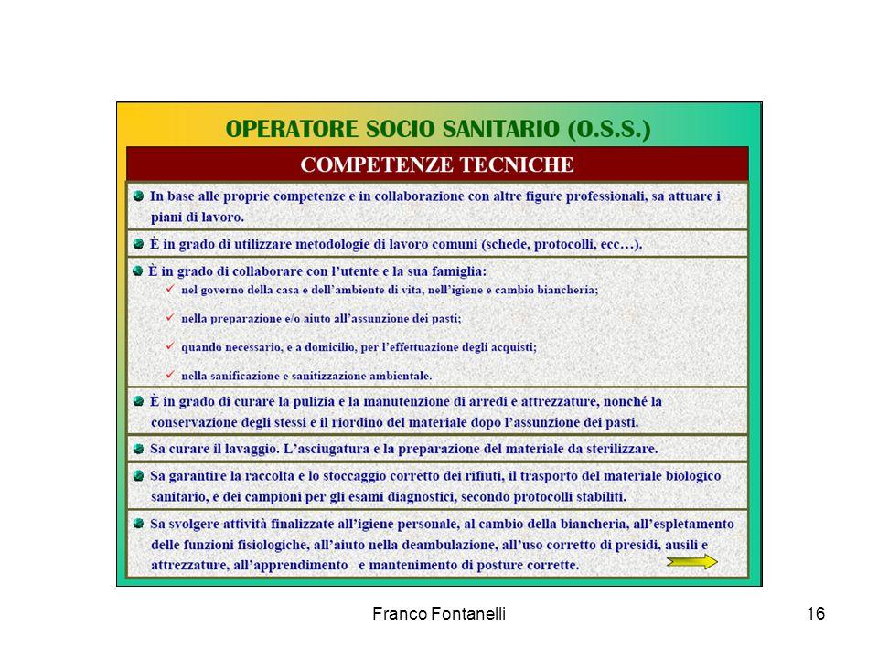 Franco Fontanelli16