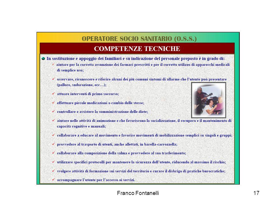 Franco Fontanelli17