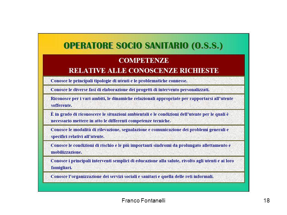 Franco Fontanelli18