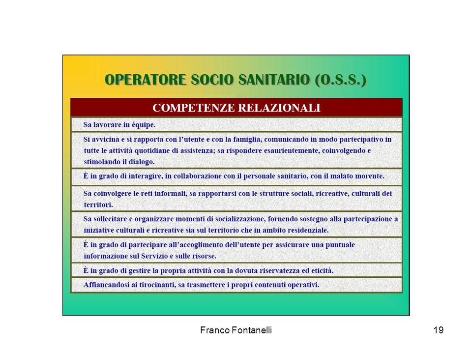 Franco Fontanelli19