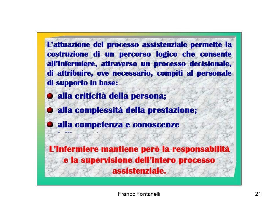 Franco Fontanelli21