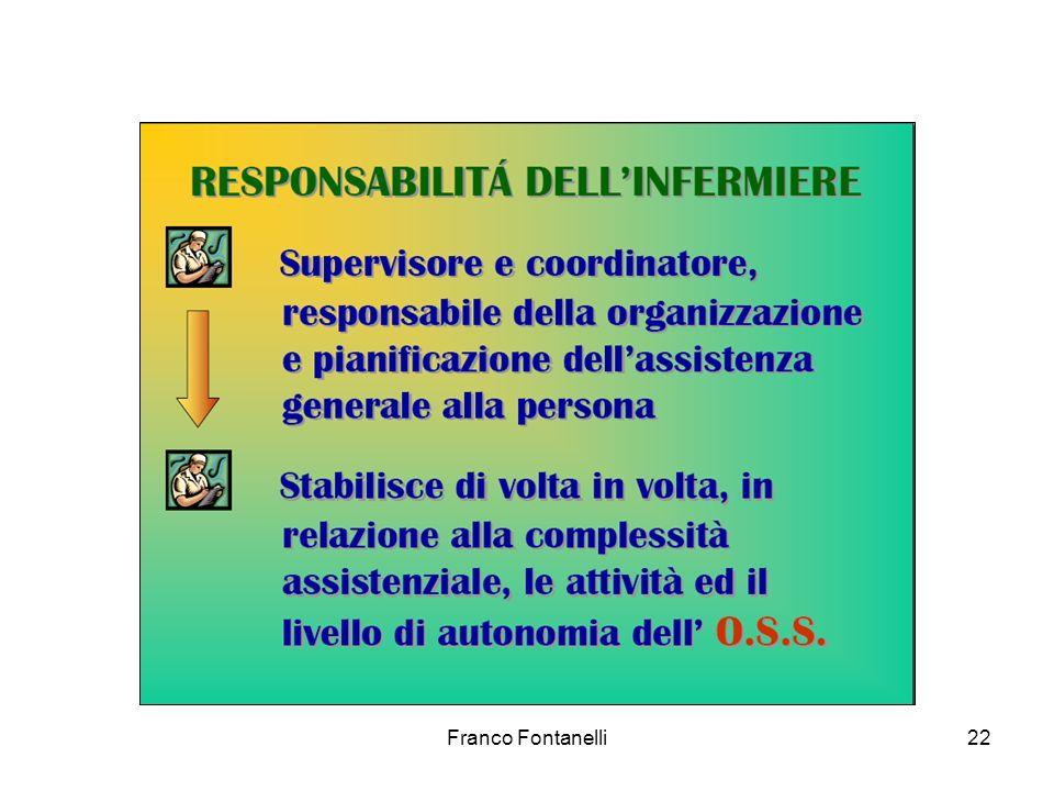 Franco Fontanelli22