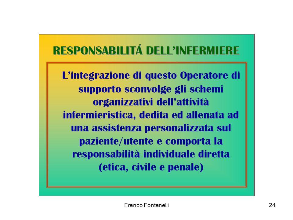 Franco Fontanelli24