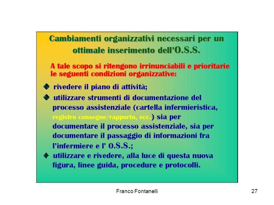 Franco Fontanelli27