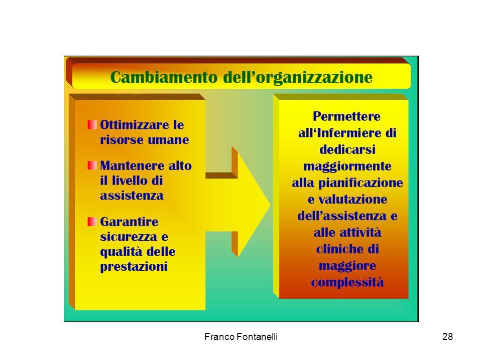 Franco Fontanelli28