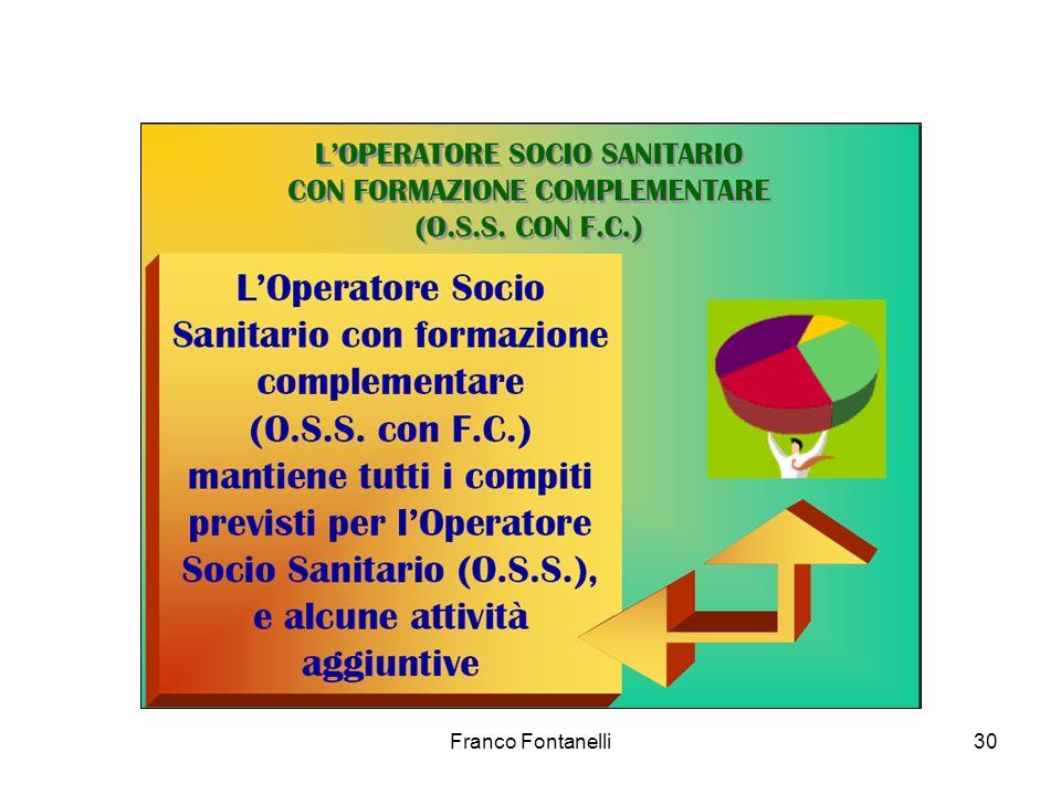 Franco Fontanelli30