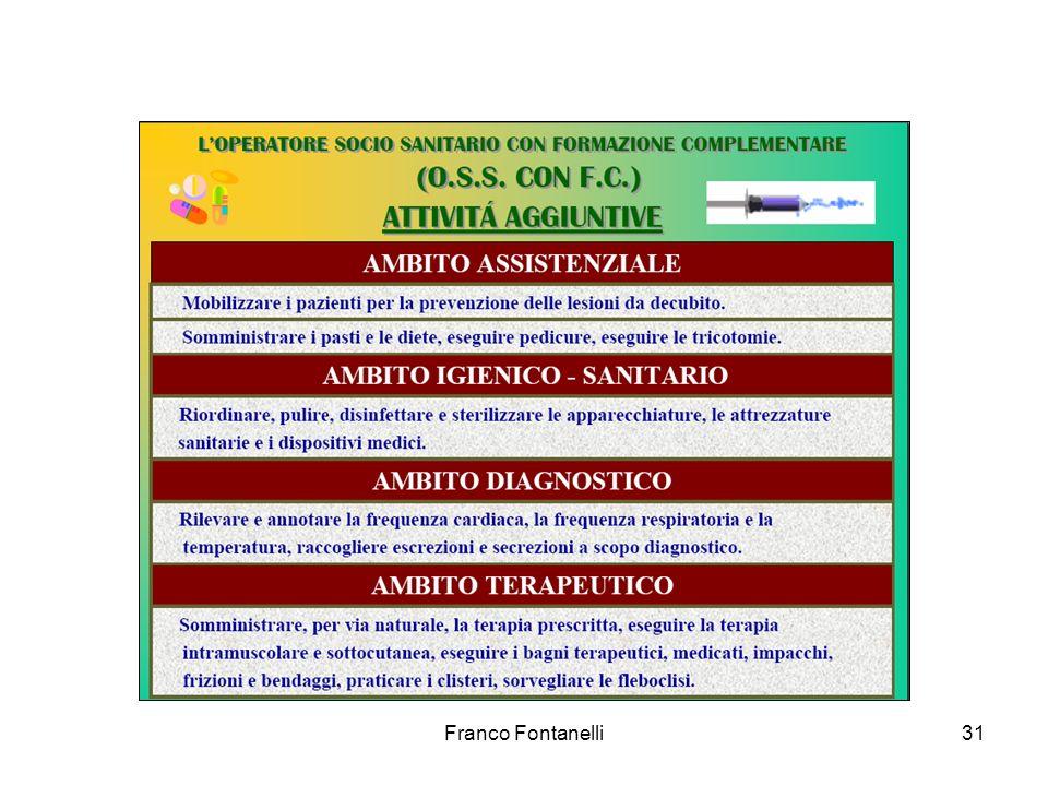 Franco Fontanelli31