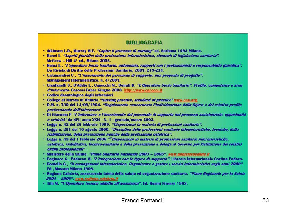 Franco Fontanelli33