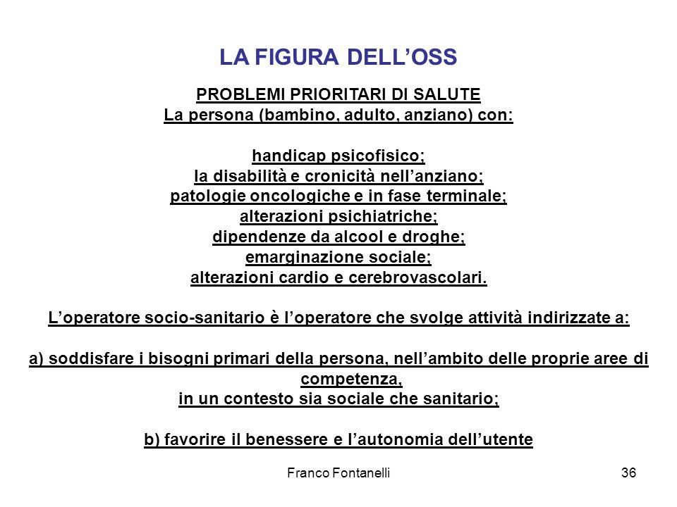 Franco Fontanelli36 LA FIGURA DELLOSS PROBLEMI PRIORITARI DI SALUTE La persona (bambino, adulto, anziano) con: handicap psicofisico; la disabilità e c