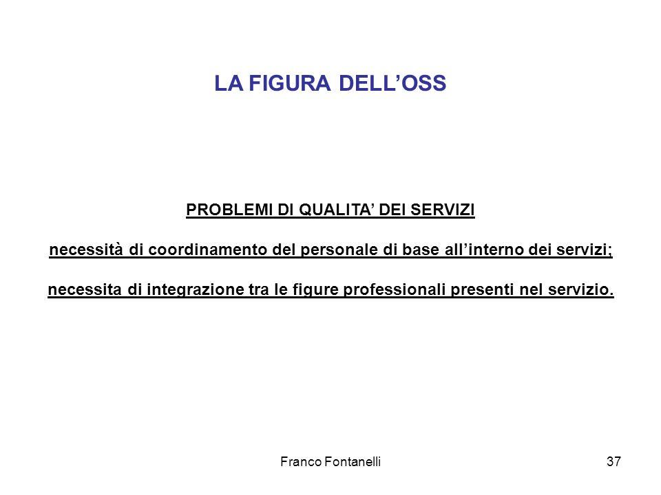 Franco Fontanelli37 LA FIGURA DELLOSS PROBLEMI DI QUALITA DEI SERVIZI necessità di coordinamento del personale di base allinterno dei servizi; necessi