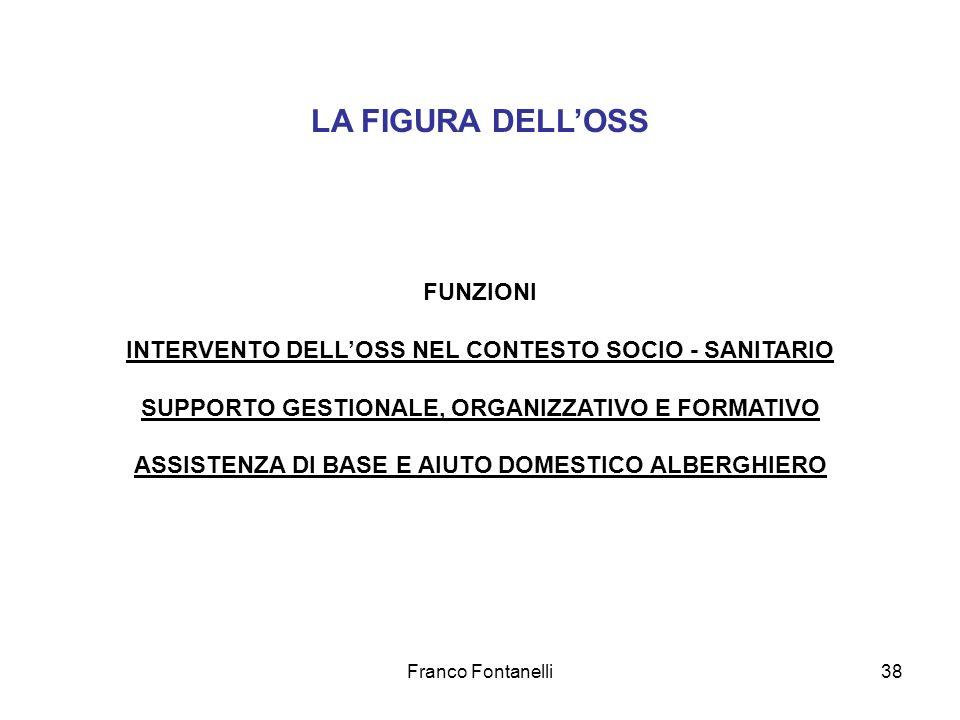 Franco Fontanelli38 LA FIGURA DELLOSS FUNZIONI INTERVENTO DELLOSS NEL CONTESTO SOCIO - SANITARIO SUPPORTO GESTIONALE, ORGANIZZATIVO E FORMATIVO ASSIST