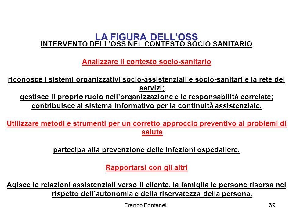 Franco Fontanelli39 LA FIGURA DELLOSS INTERVENTO DELLOSS NEL CONTESTO SOCIO SANITARIO Analizzare il contesto socio-sanitario riconosce i sistemi organ