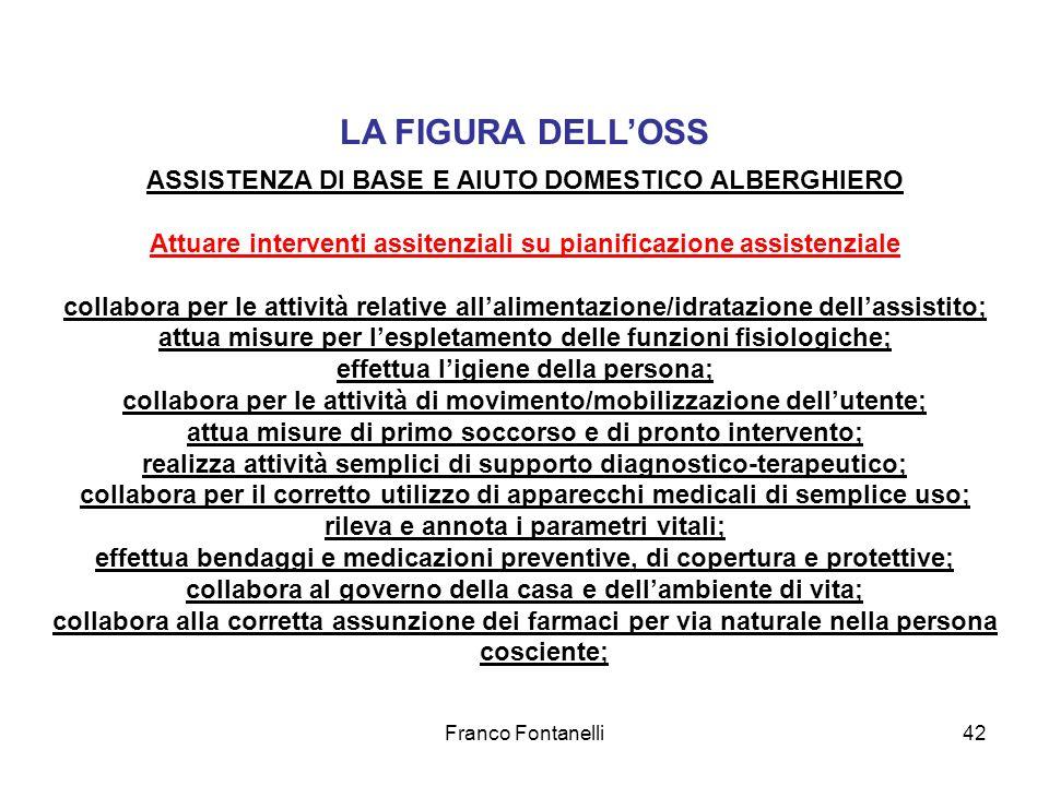 Franco Fontanelli42 LA FIGURA DELLOSS ASSISTENZA DI BASE E AIUTO DOMESTICO ALBERGHIERO Attuare interventi assitenziali su pianificazione assistenziale