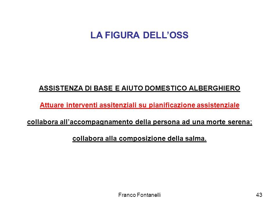 Franco Fontanelli43 LA FIGURA DELLOSS ASSISTENZA DI BASE E AIUTO DOMESTICO ALBERGHIERO Attuare interventi assitenziali su pianificazione assistenziale