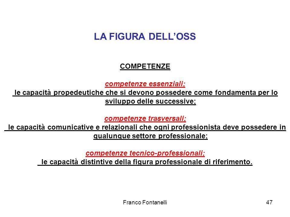 Franco Fontanelli47 LA FIGURA DELLOSS COMPETENZE competenze essenziali; le capacità propedeutiche che si devono possedere come fondamenta per lo svilu
