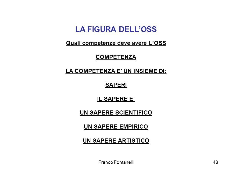 Franco Fontanelli48 LA FIGURA DELLOSS Quali competenze deve avere LOSS COMPETENZA LA COMPETENZA E UN INSIEME DI: SAPERI IL SAPERE E UN SAPERE SCIENTIF