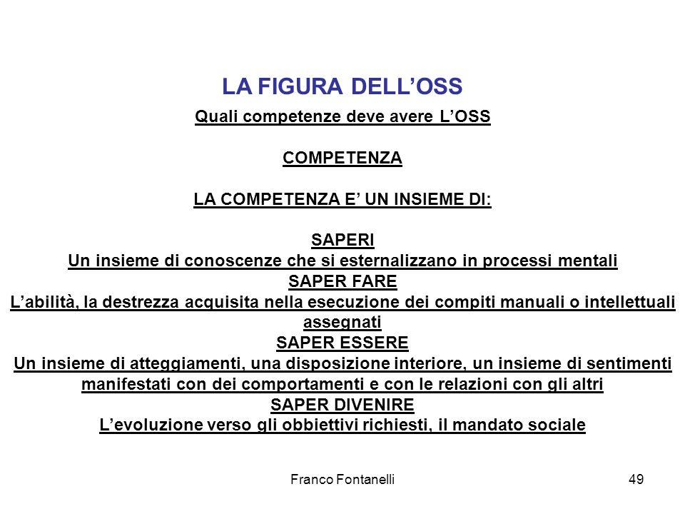Franco Fontanelli49 LA FIGURA DELLOSS Quali competenze deve avere LOSS COMPETENZA LA COMPETENZA E UN INSIEME DI: SAPERI Un insieme di conoscenze che s