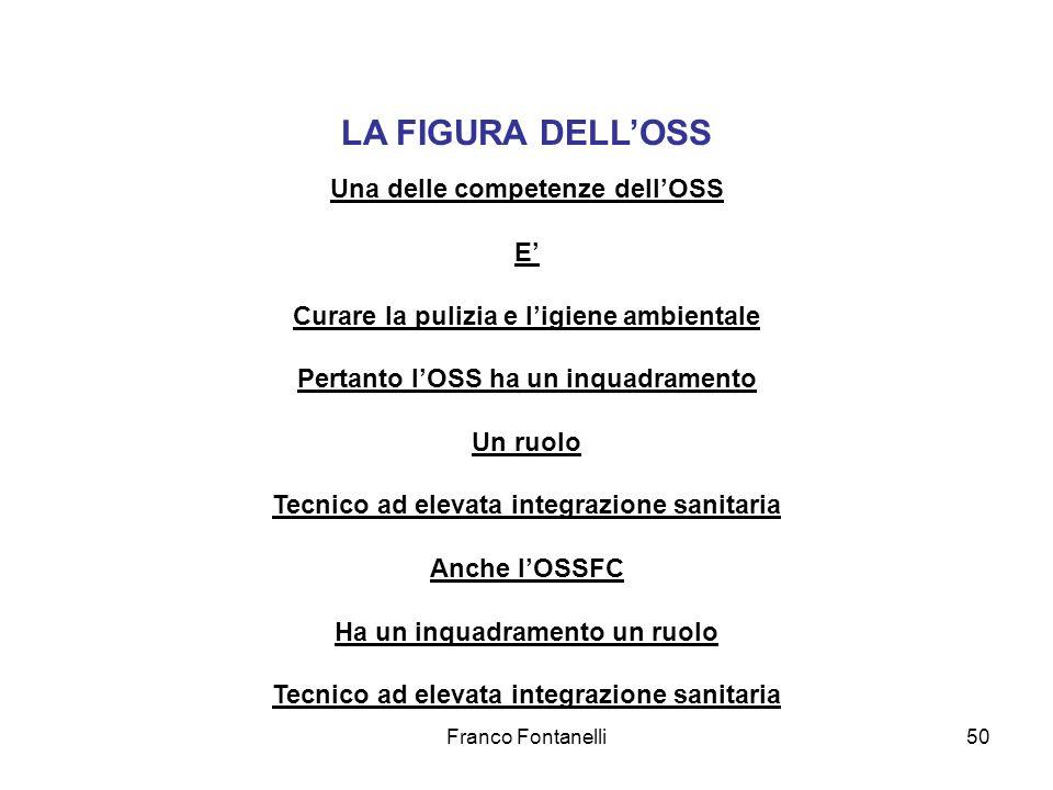 Franco Fontanelli50 LA FIGURA DELLOSS Una delle competenze dellOSS E Curare la pulizia e ligiene ambientale Pertanto lOSS ha un inquadramento Un ruolo