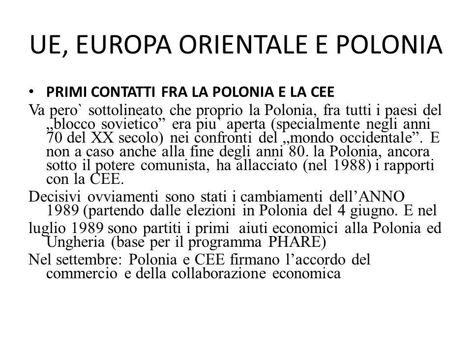 UE, EUROPA ORIENTALE E POLONIA PRIMI CONTATTI FRA LA POLONIA E LA CEE Va pero` sottolineato che proprio la Polonia, fra tutti i paesi del blocco sovie