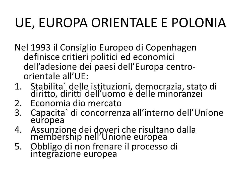 UE, EUROPA ORIENTALE E POLONIA Nel 1993 il Consiglio Europeo di Copenhagen definisce critieri politici ed economici delladesione dei paesi dellEuropa