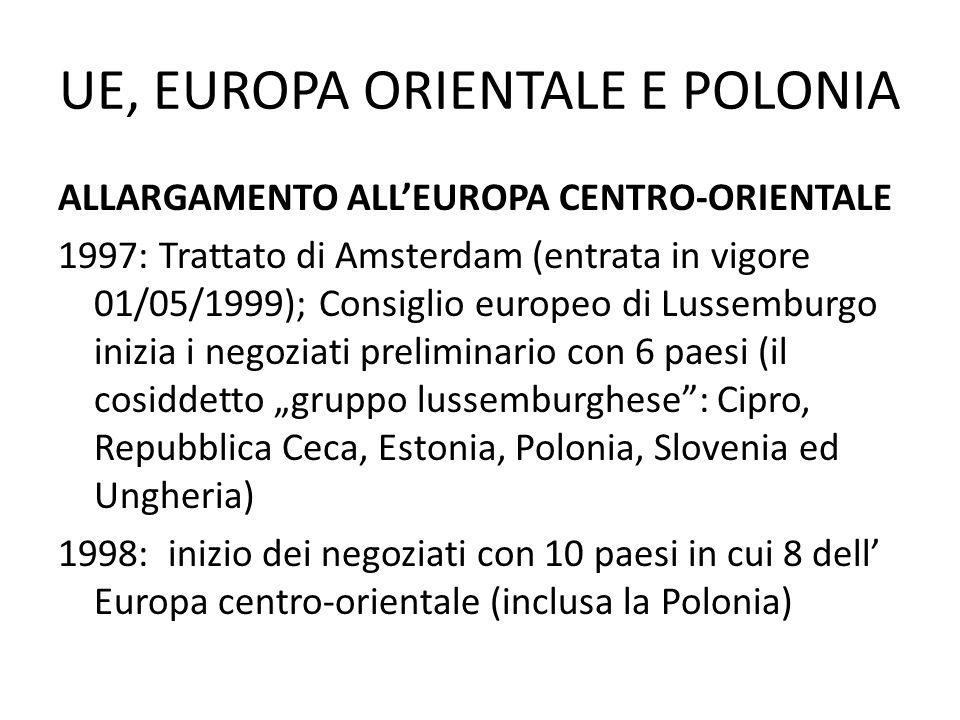 UE, EUROPA ORIENTALE E POLONIA ALLARGAMENTO ALLEUROPA CENTRO-ORIENTALE 1997: Trattato di Amsterdam (entrata in vigore 01/05/1999); Consiglio europeo d