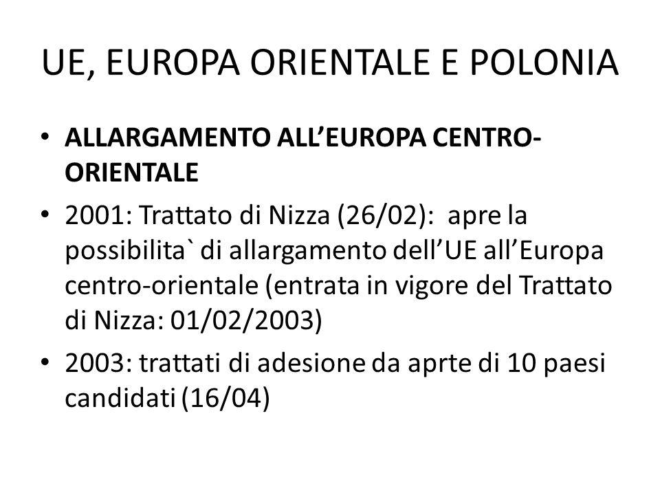 UE, EUROPA ORIENTALE E POLONIA ALLARGAMENTO ALLEUROPA CENTRO- ORIENTALE 2001: Trattato di Nizza (26/02): apre la possibilita` di allargamento dellUE a