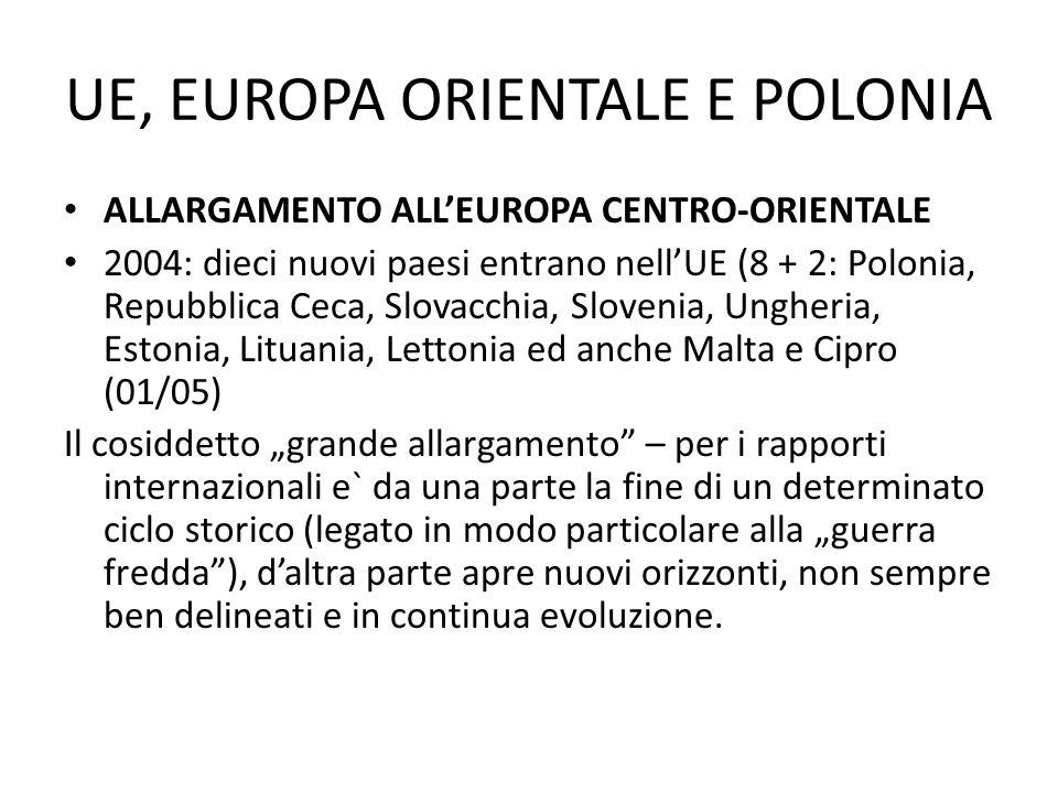 UE, EUROPA ORIENTALE E POLONIA ALLARGAMENTO ALLEUROPA CENTRO-ORIENTALE 2004: dieci nuovi paesi entrano nellUE (8 + 2: Polonia, Repubblica Ceca, Slovac