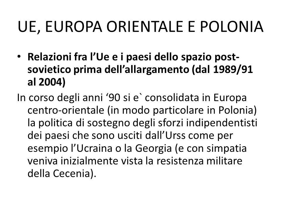 UE, EUROPA ORIENTALE E POLONIA Relazioni fra lUe e i paesi dello spazio post- sovietico prima dellallargamento (dal 1989/91 al 2004) In corso degli an