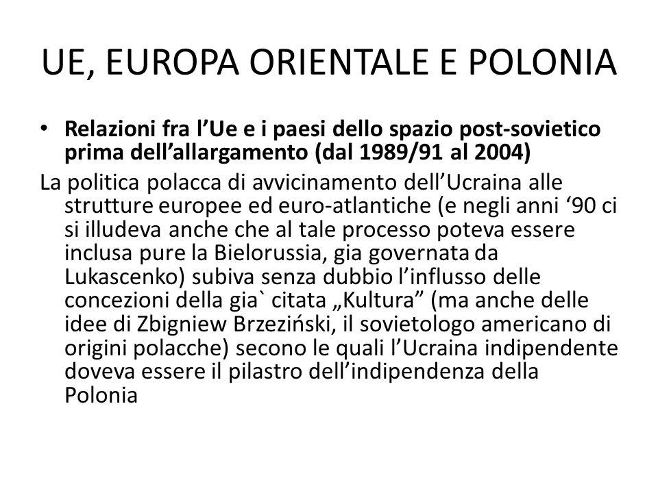 UE, EUROPA ORIENTALE E POLONIA Relazioni fra lUe e i paesi dello spazio post-sovietico prima dellallargamento (dal 1989/91 al 2004) La politica polacc