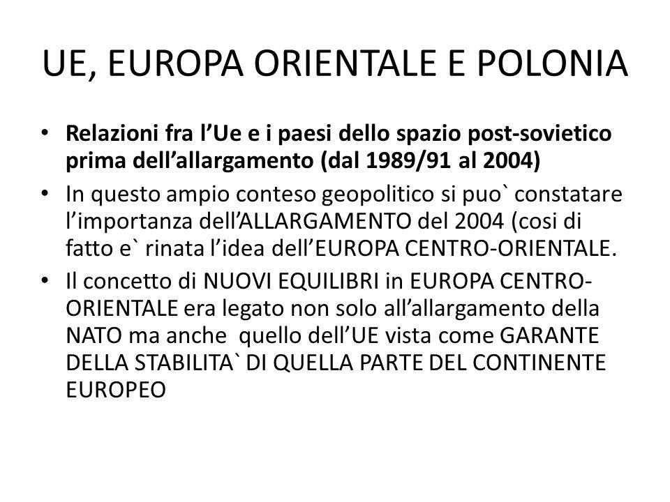 UE, EUROPA ORIENTALE E POLONIA Relazioni fra lUe e i paesi dello spazio post-sovietico prima dellallargamento (dal 1989/91 al 2004) In questo ampio co