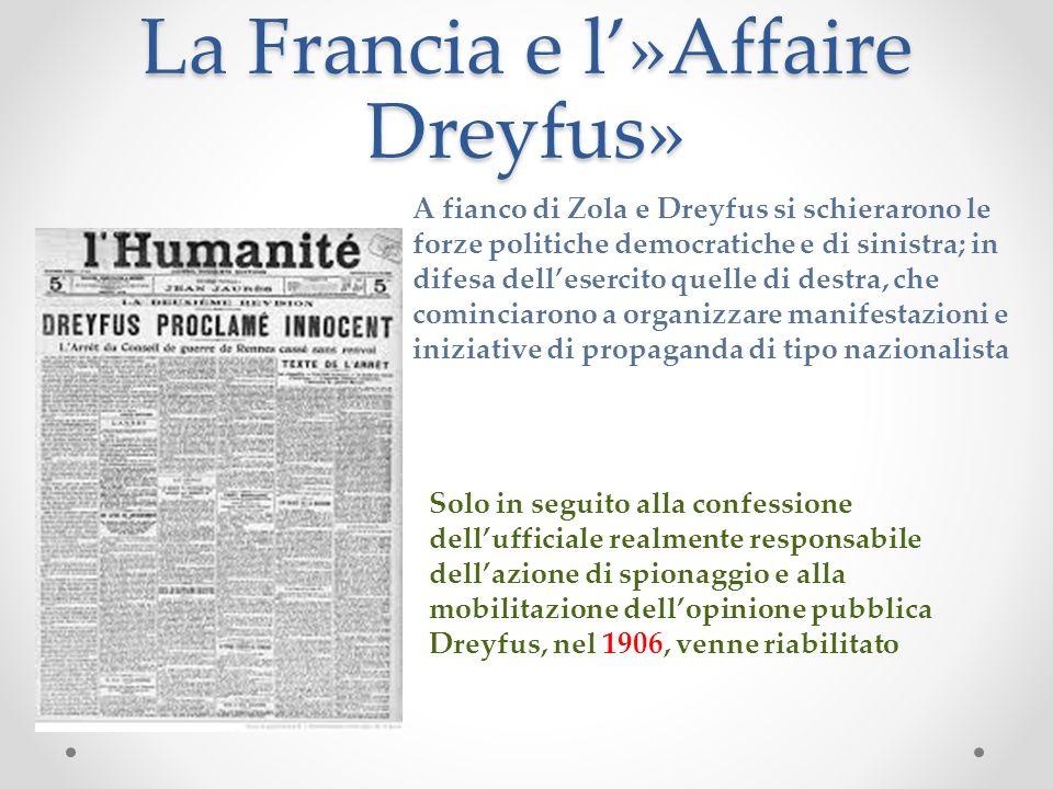 La Francia e l»Affaire Dreyfus» A fianco di Zola e Dreyfus si schierarono le forze politiche democratiche e di sinistra; in difesa dellesercito quelle