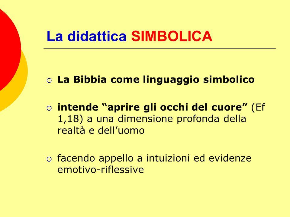 La didattica SIMBOLICA La Bibbia come linguaggio simbolico intende aprire gli occhi del cuore (Ef 1,18) a una dimensione profonda della realtà e dellu