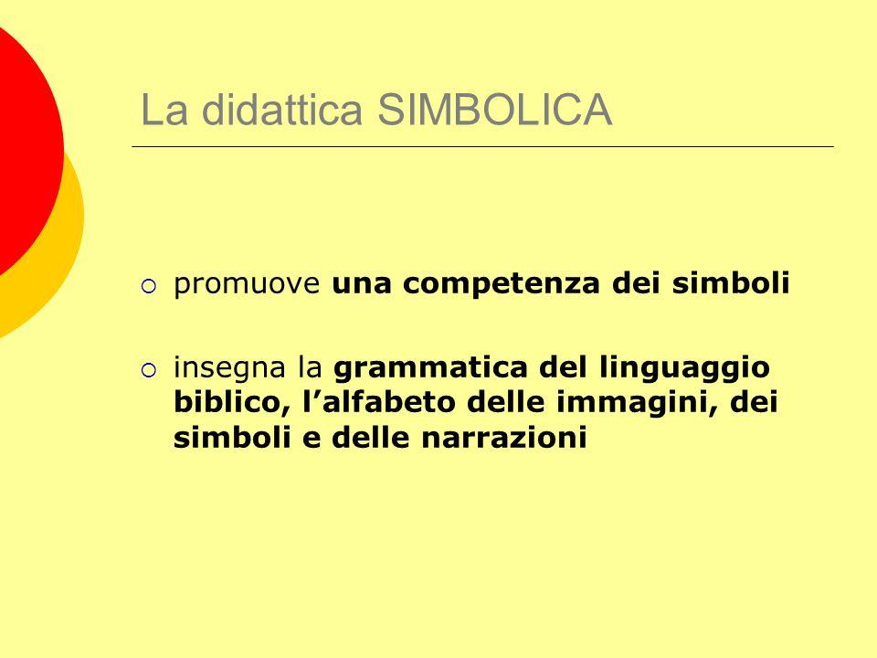 La didattica SIMBOLICA promuove una competenza dei simboli insegna la grammatica del linguaggio biblico, lalfabeto delle immagini, dei simboli e delle