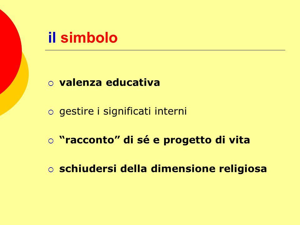 il simbolo valenza educativa gestire i significati interni racconto di sé e progetto di vita schiudersi della dimensione religiosa