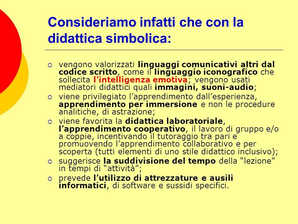 Consideriamo infatti che con la didattica simbolica: vengono valorizzati linguaggi comunicativi altri dal codice scritto, come il linguaggio iconograf