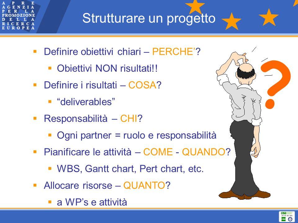 Definire obiettivi chiari – PERCHE? Obiettivi NON risultati!! Definire i risultati – COSA? deliverables Responsabilità – CHI? Ogni partner = ruolo e r