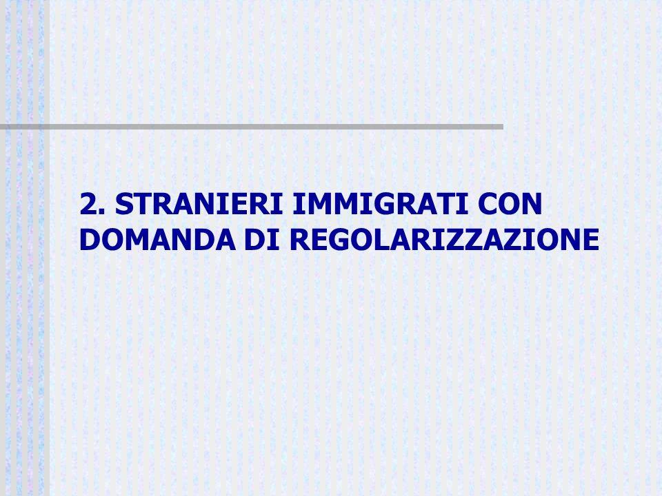 2. STRANIERI IMMIGRATI CON DOMANDA DI REGOLARIZZAZIONE