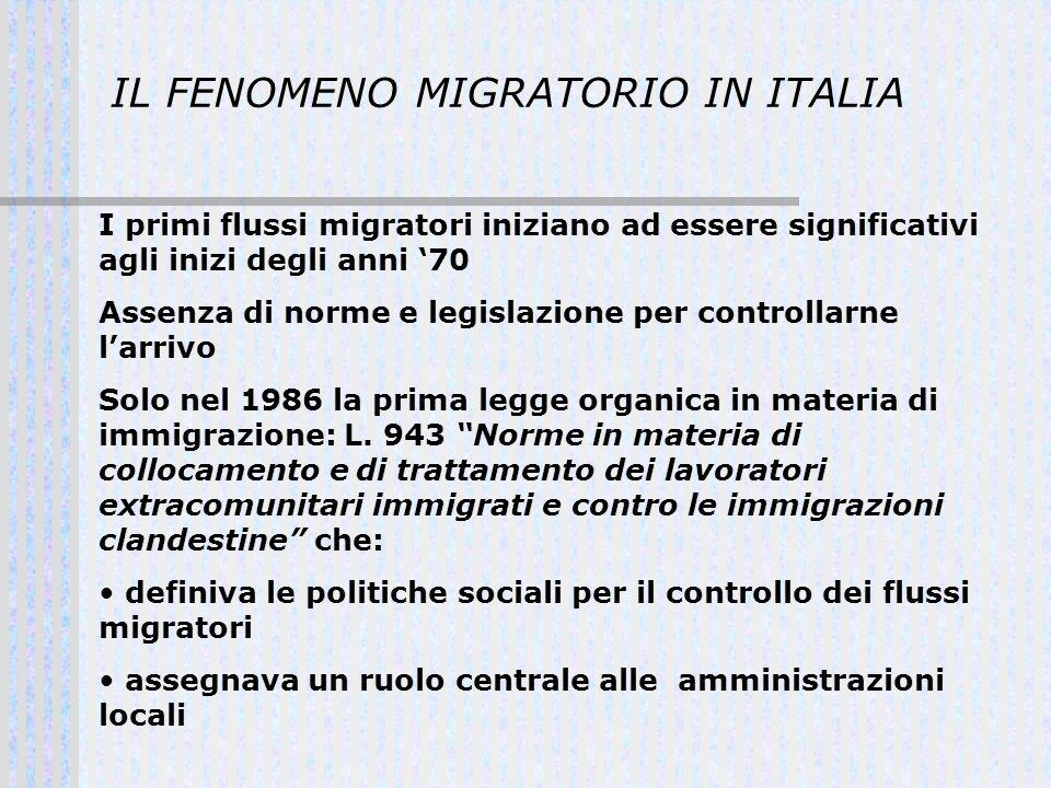 IL FENOMENO MIGRATORIO IN ITALIA I primi flussi migratori iniziano ad essere significativi agli inizi degli anni 70 Assenza di norme e legislazione pe