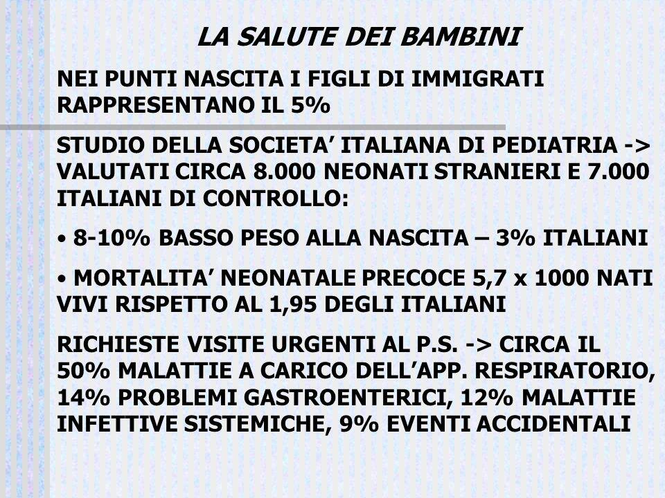 LA SALUTE DEI BAMBINI NEI PUNTI NASCITA I FIGLI DI IMMIGRATI RAPPRESENTANO IL 5% STUDIO DELLA SOCIETA ITALIANA DI PEDIATRIA -> VALUTATI CIRCA 8.000 NE