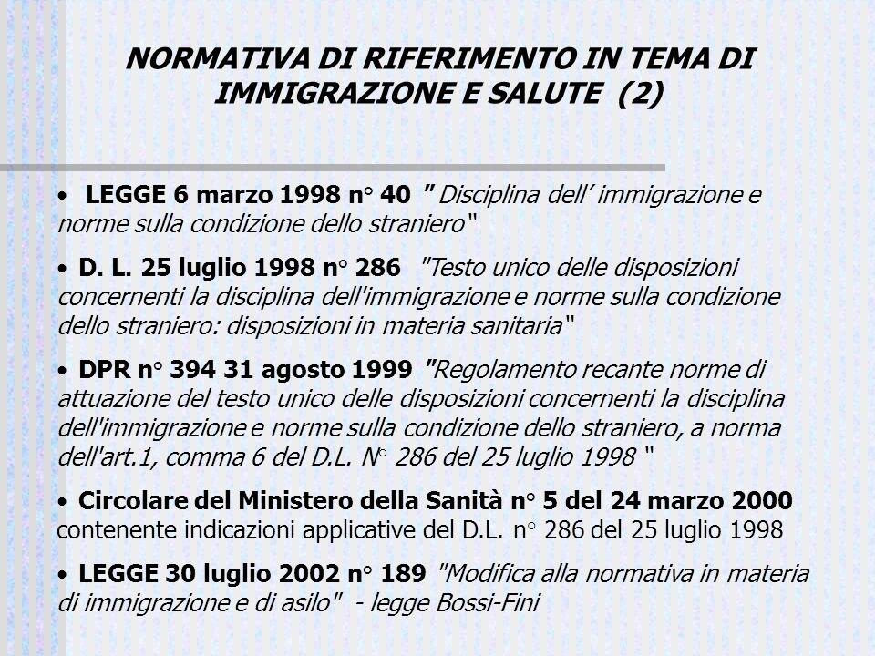 NORMATIVA DI RIFERIMENTO IN TEMA DI IMMIGRAZIONE E SALUTE (2) LEGGE 6 marzo 1998 n° 40